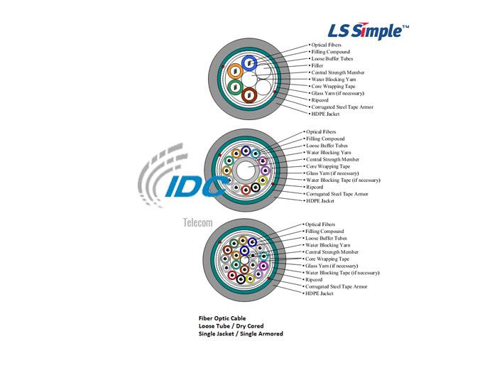 Cáp quang LS 6 Core